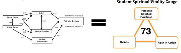 Equation:SVG
